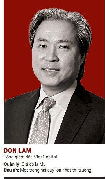 Forbes Việt Nam hướng dẫn đầu tư năm 2020