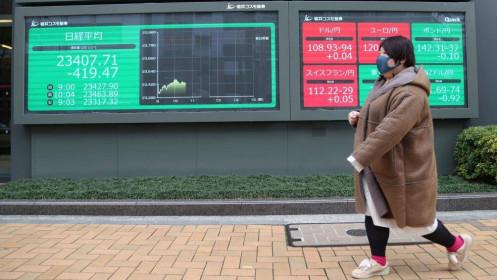 """Trước giờ giao dịch 24/4: Thông tin VNM mua cổ phiếu quỹ có giúp thị trường bớt """"cân não""""?"""