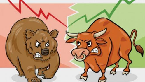 Nhịp đập Thị trường 22/03: Tiếp tục thất bại tại ngưỡng 1,200 điểm