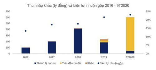 BĐS Khu Công Nghiệp: Điểm sáng hút vốn 2021