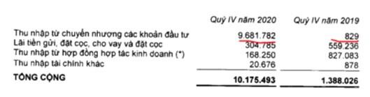 Giải mã bí mật cổ phiếu VHM