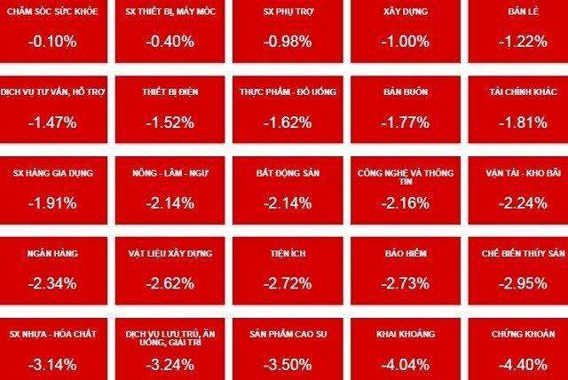 Nhịp đập Thị trường 24/03: Rời xa mức 1,200 điểm?