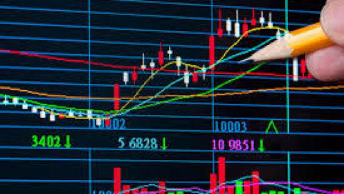 Phân tích kỹ thuật phiên chiều 19/05: VN-Index vẫn giữ vững vùng 1,250-1,260 điểm