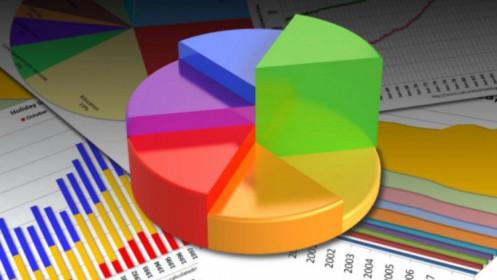 5 bước thiết lập một danh mục đầu tư hiệu quả