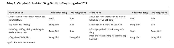 Triển vọng thị trường chứng khoán Việt Nam trong Q2/2021
