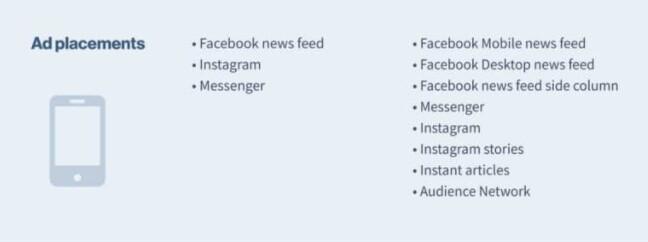 So sánh bài đăng Facebook Boost và Facebook Ads