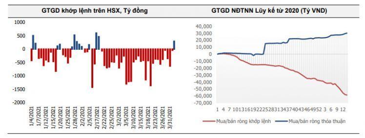 Vn-Index dẫn đầu danh sách các chỉ số chứng khoán tăng mạnh nhất toàn cầu trong tuần qua
