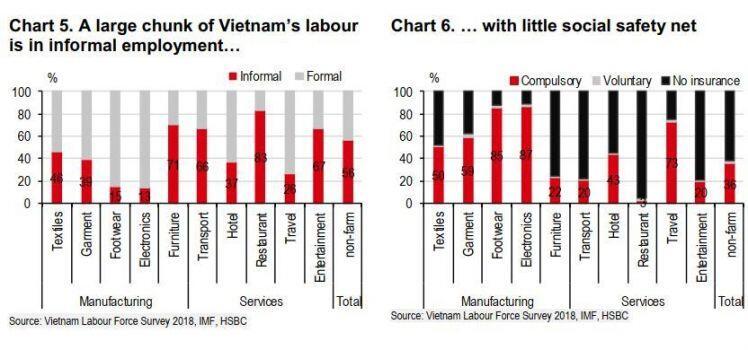 """HSBC: Bảng cân đối kế toán của """"Big 4"""" ngân hàng nói lên điều gì?"""