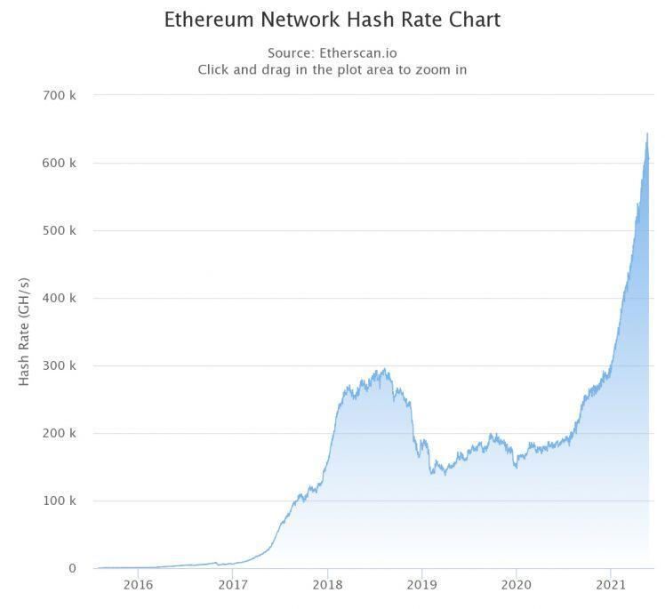 """Bitcoin quay đầu giảm giá, thợ đào vẫn kiên quyết bám """"trâu cày"""""""