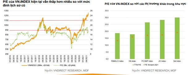 Nhiều yếu tố hỗ trợ thị trường trong tháng 6, covid và lạm phát là hai rủi ro lớn nhất