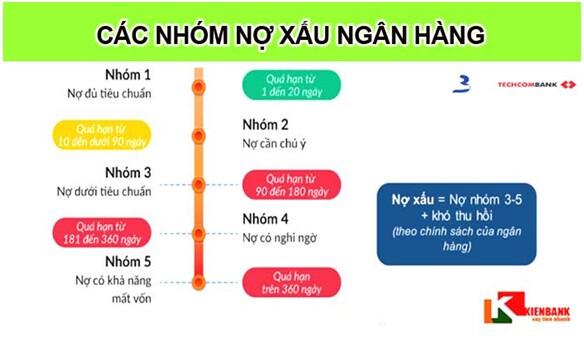 Thông tư số 03/2021/TT-NHNN: Ngân hàng hưởng lợi trong ngắn hạn