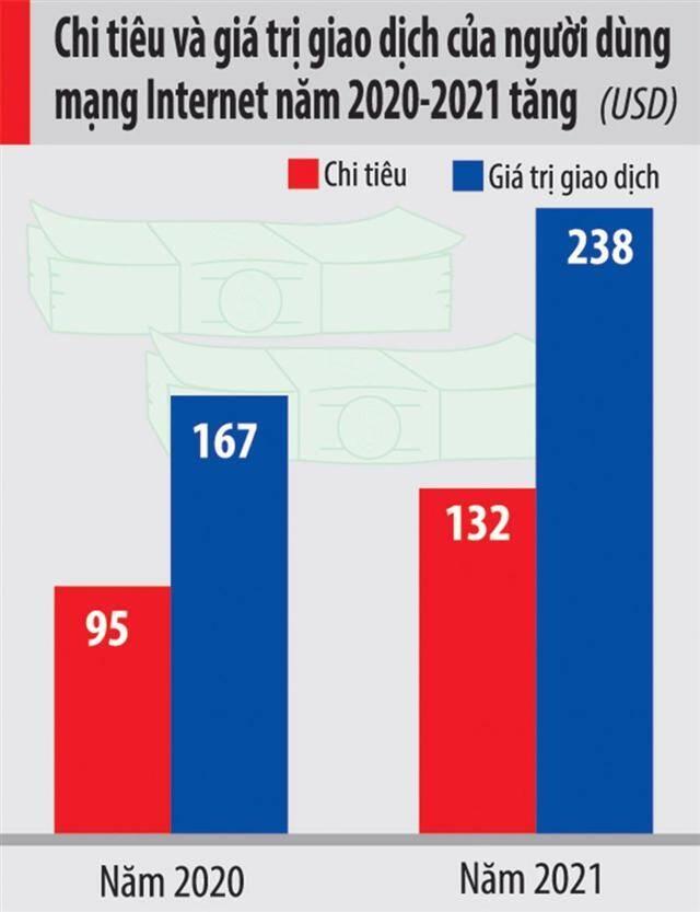 """Big tech có doanh thu tỷ USD tại Việt Nam nhưng... vẫn """"né"""" thuế"""