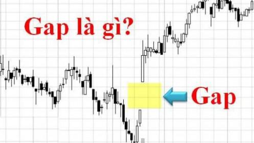 [ VIDEO ] GAP là gì? Phân tích hành vi về GAP