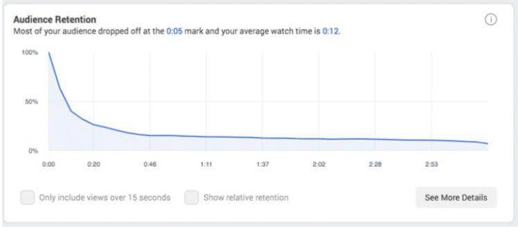 Facebook Analytics đang bị thay thế ?