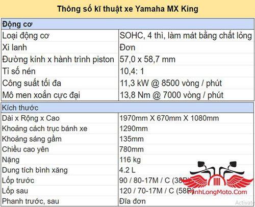 Xe côn tay Yamaha giá gần 50 triệu tại Việt Nam, cạnh tranh với Honda Winner X