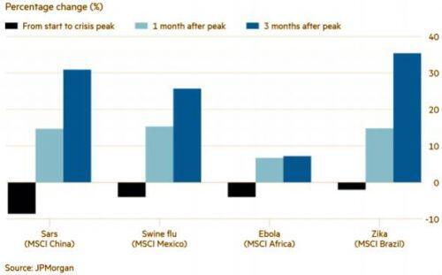 Agriseco: Cổ phiếu dược, thép, ngân hàng không chịu ảnh hưởng bởi đại dịch corona