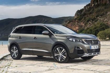 Bảng giá xe Peugeot tháng 2/2020