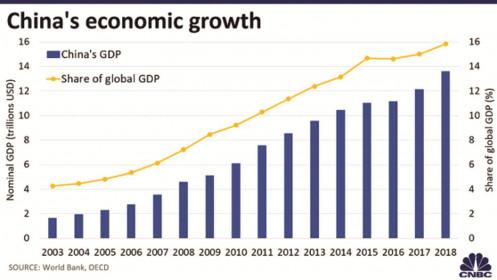 Kinh tế toàn cầu có thể tổn thương nhiều hơn vì virus corona
