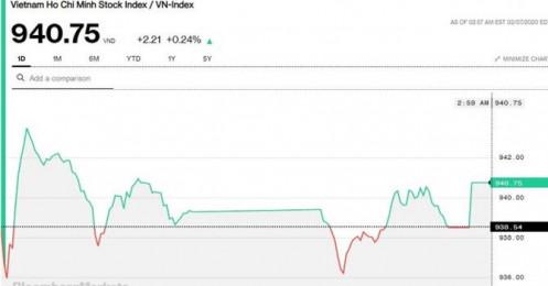 Chứng khoán 7/2: Kéo ATC, VN-Index kết tuần trên 940 điểm