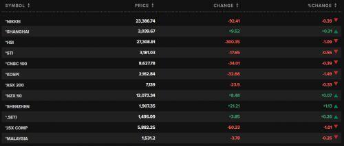Chứng khoán 21/2: Dollar Index đang sát ngưỡng 100, VN-Index hụt hẫng do nhóm Ngân hàng