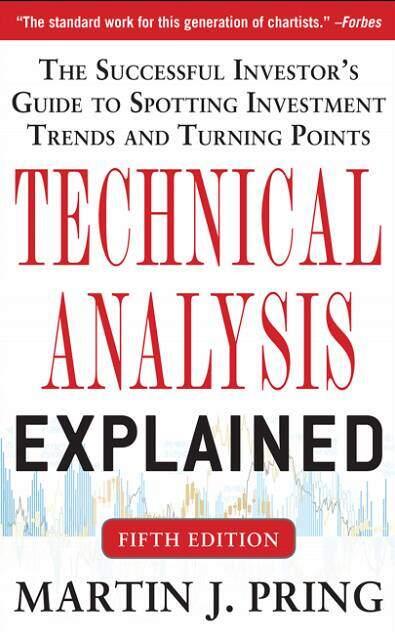 Những cuốn sách kinh điển về phân tích kỹ thuật
