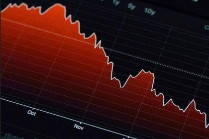Ngày 12/03/2020: 10 cổ phiếu 'nóng' dưới góc nhìn PTKT của Vietstock