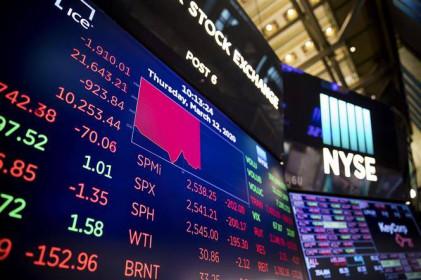 Nhà đầu tư tiếp tục bán tháo, VN-Index rơi hơn 33 điểm