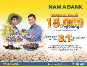 Nam A Bank giảm 3,1% lãi vay