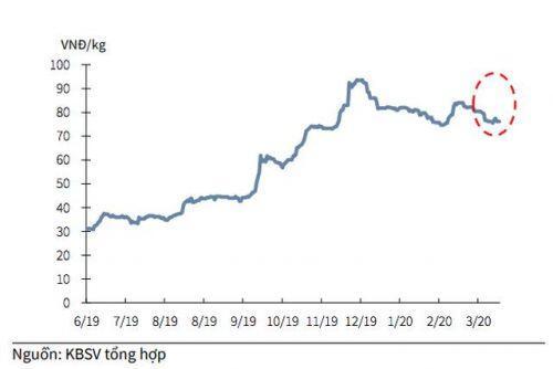 """Giá xăng dầu giảm sốc, lạm phát tháng 4 sẽ """"âm""""?"""