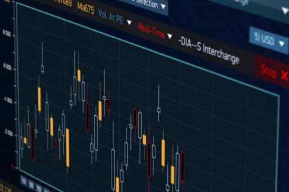"""Tuần 04-08/05/2020: 10 cổ phiếu """"nóng"""" dưới góc nhìn PTKT của Vietstock"""