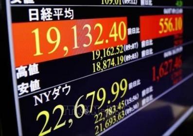 Chứng khoán châu Á sáng 18/5 tăng điểm sau bình luận lạc quan của Chủ tịch Fed