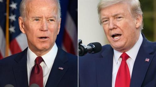 Khả năng Joe Biden thắng cử Tổng thống sẽ tác động cực mạnh đến chứng khoán Mỹ?