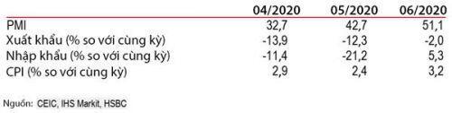 """Thanh khoản thừa, tăng trưởng thấp, nhiều ngân hàng được mở """"hầu bao"""""""