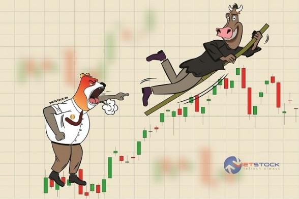 Nhịp đập Thị trường 07/07: Tiến về mốc 870