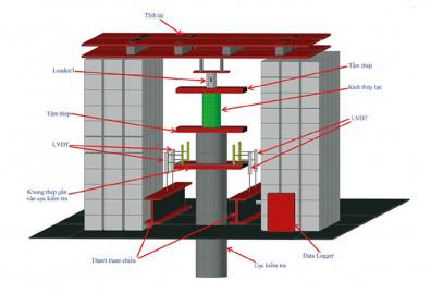 Đấu thầu tại Viện Khoa học hình sự (Bộ Công an): Loại nhà thầu có thỏa đáng?