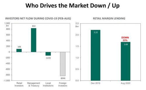 Lộ tỷ lệ premium ở các cổ phiếu kín room ngoại