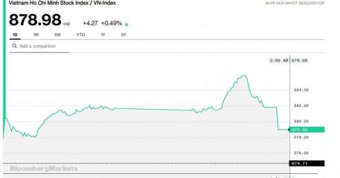 Phiên 28/8: Tự doanh bơm mạnh tiền vào VN Diamond, khối ngoại bán thỏa thuận CTG gần 650 tỷ đồng