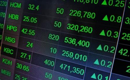 Nhà đầu tư tiếp tục được khuyến nghị bảo vệ thành quả trên thị trường chứng khoán
