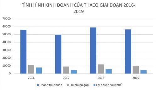 Thách thức cuối cùng của tỷ phú Trần Bá Dương
