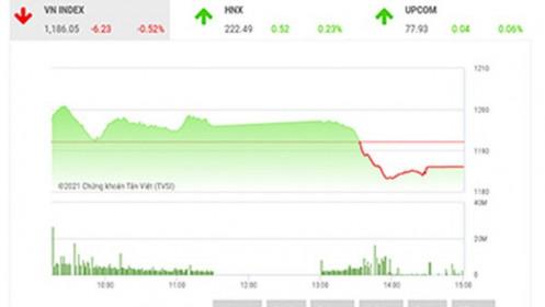 Thị trường vẫn đang tích lũy để bứt phá