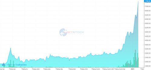 APS: Giá tăng trần sau loạt giao dịch thoái vốn của quỹ ngoại