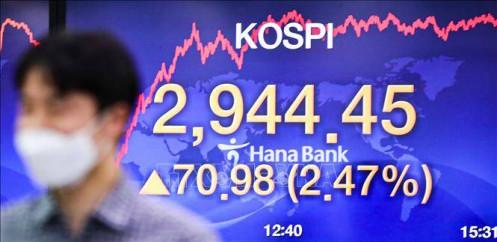 Chứng khoán châu Á tăng lên mức cao kỷ lục