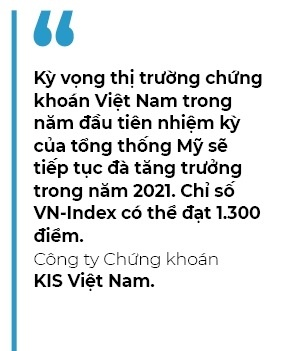Với nhiều trợ lực, chỉ số VN-Index sẽ tiếp tục tăng trong thời gian tới