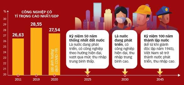 Trưởng Ban Kinh tế Trung ương Trần Tuấn Anh: Khơi dậy tinh thần xã hội sản xuất
