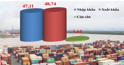 Nửa tháng sau Tết kim ngạch xuất nhập khẩu tăng hơn 2 tỷ USD