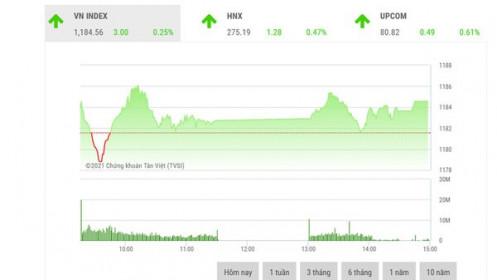 Vì sao thị trường chưa thể thoát khỏi trạng thái giằng co?