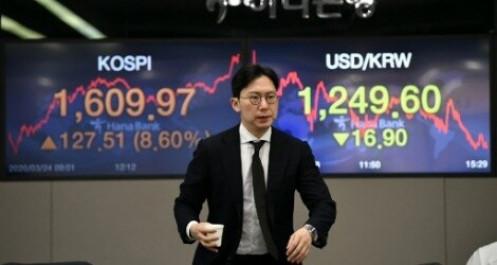 Chứng khoán Nhật - Hàn hoan nghênh quyết định của Fed