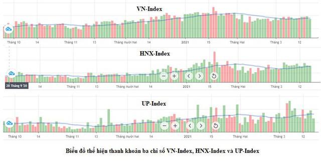 Nếu không nghẽn lệnh, VN-Index có thể vượt 1.400 điểm