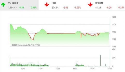 Giao dịch chứng khoán chiều 22/3: Cổ phiếu họ FLC dậy sóng