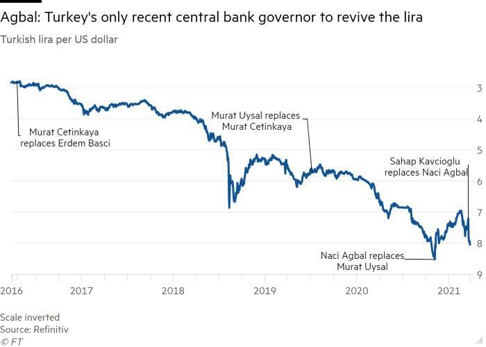 Những chuyển động đáng chú ý của các Ngân hàng trung ương trên thế giới